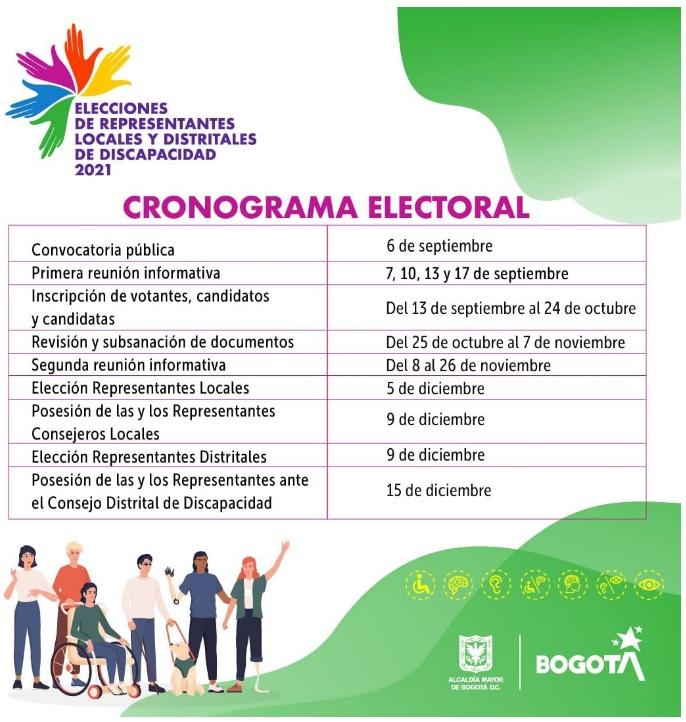 Cronograma Electoral