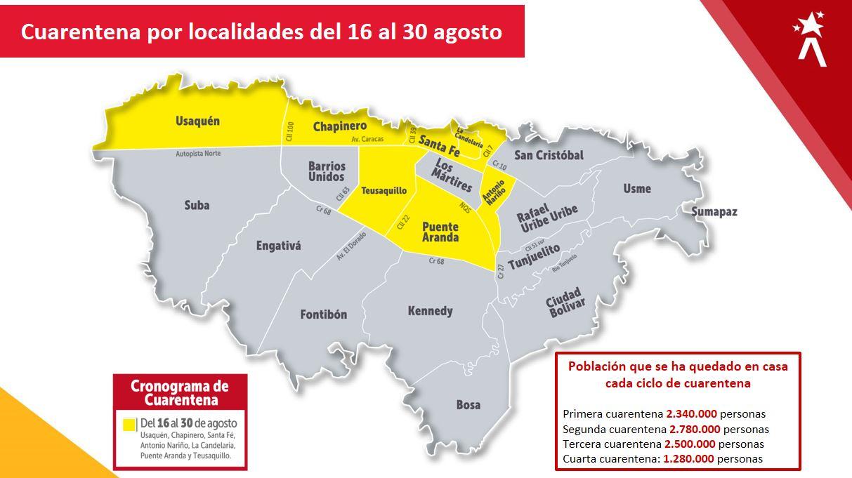 Usaquén, Chapinero, Santa Fe, La Candelaria, Teusaquillo, Puente Aranda y Antonio Nariño: cuarentena estricta del 16 al 30 de agosto de 2020