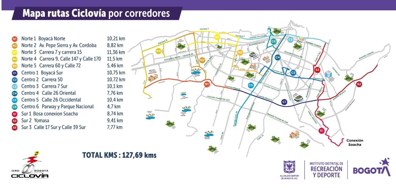 mapa ciclovia