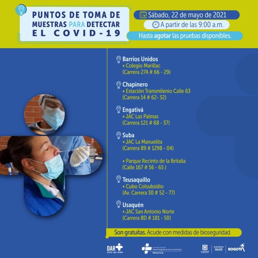 Puntos_subred_norte