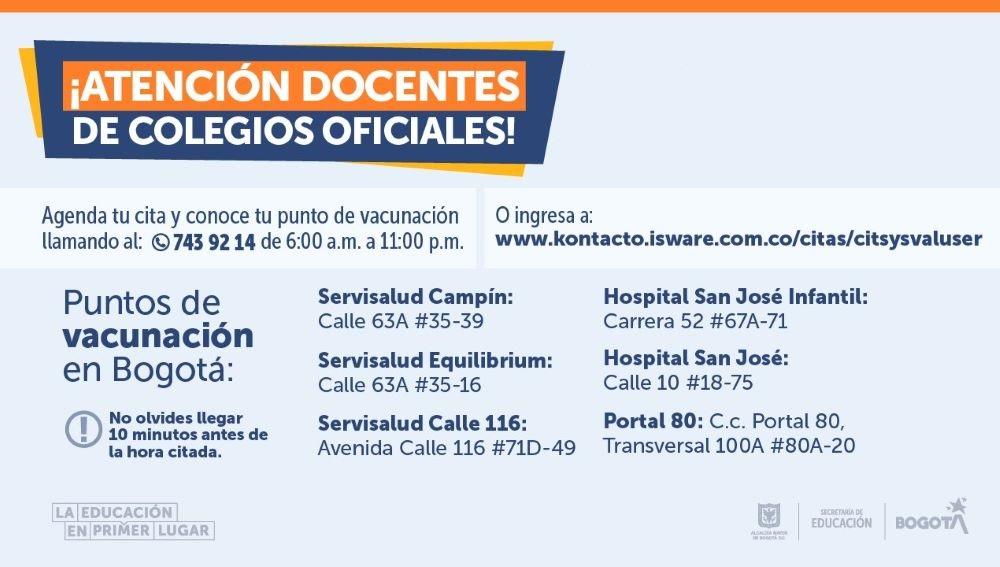 Puntos de vacunación para docentes del Distrito.