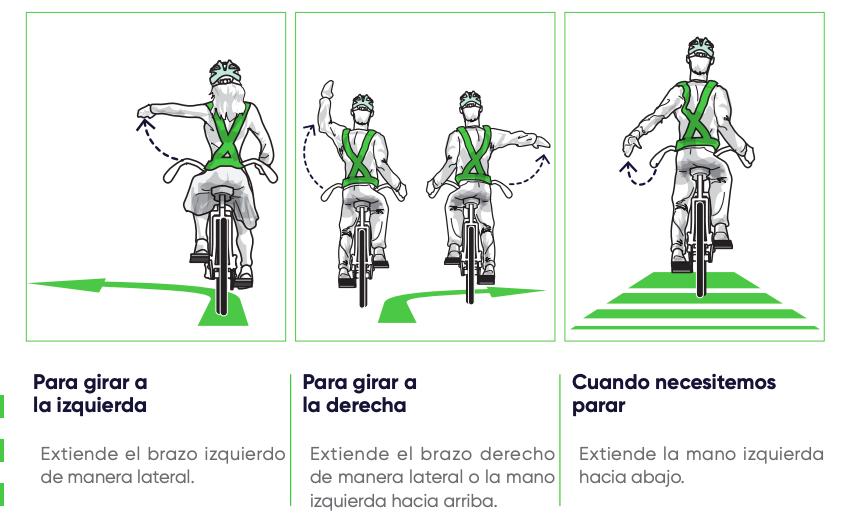 Fuente: SDM- Manual del buen ciclista.