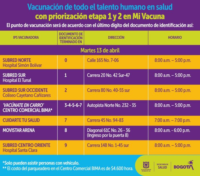 Vacunación martes 13 de abril
