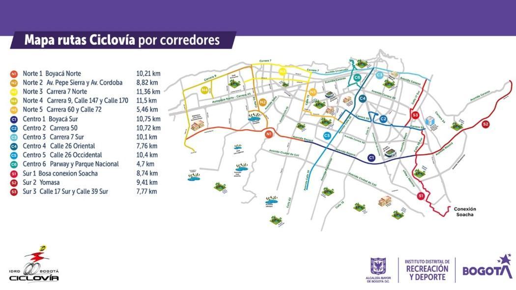 Regresa la ciclovía a Bogotá y esta información le interesa