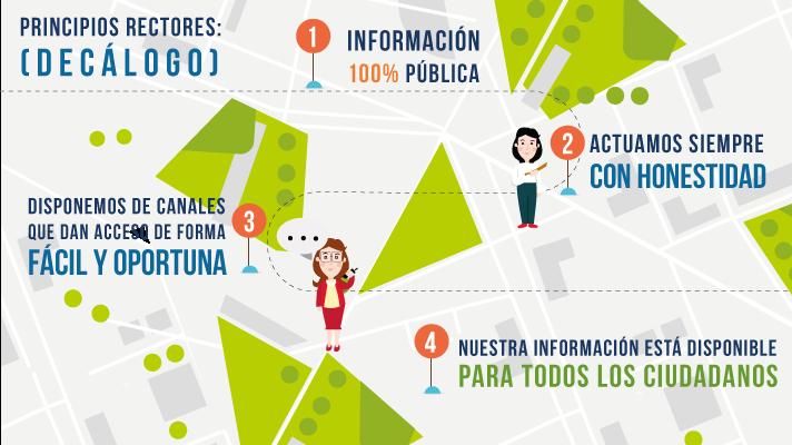 Conozca el laboratorio de datos abiertos de Bogotá