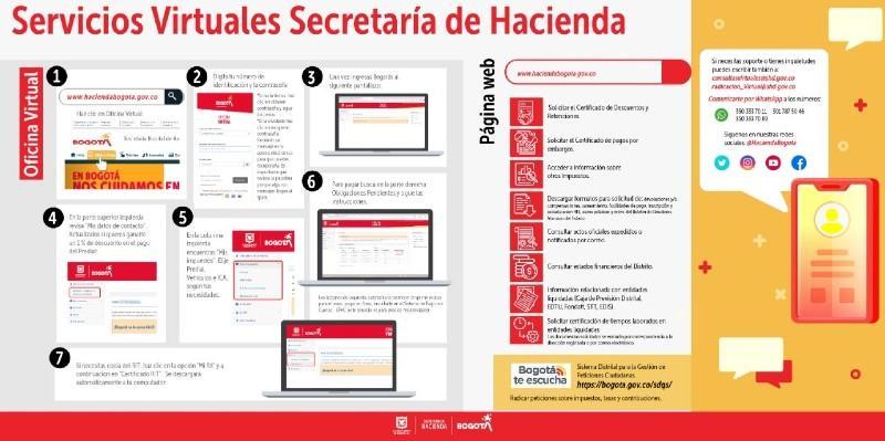 Servicios virtuales Secretaría de Hacienda