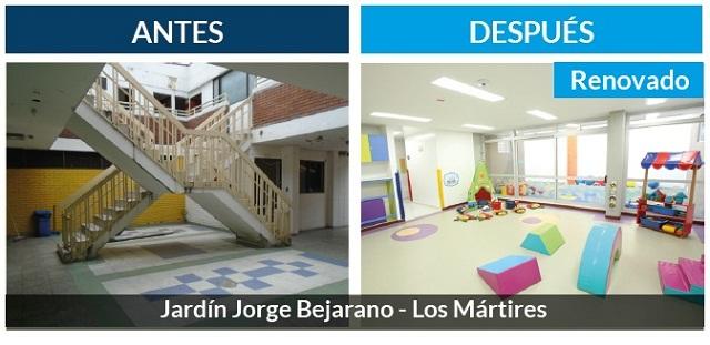 Así avanza el plan de infraestructura de jardines infantiles ...