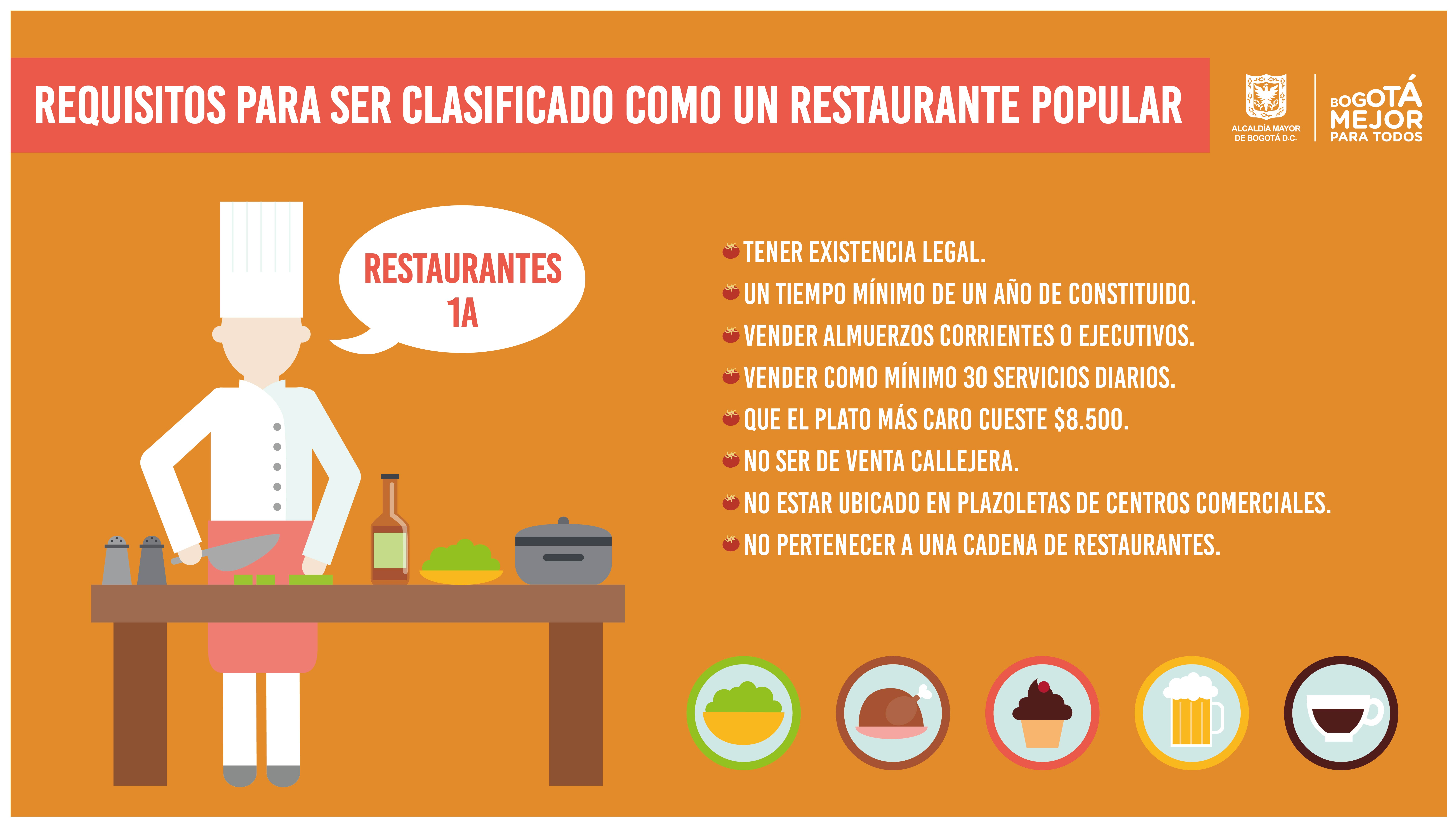Alim Ntese Con Confianza En Los 39 Restaurantes 1a 39 Bogota